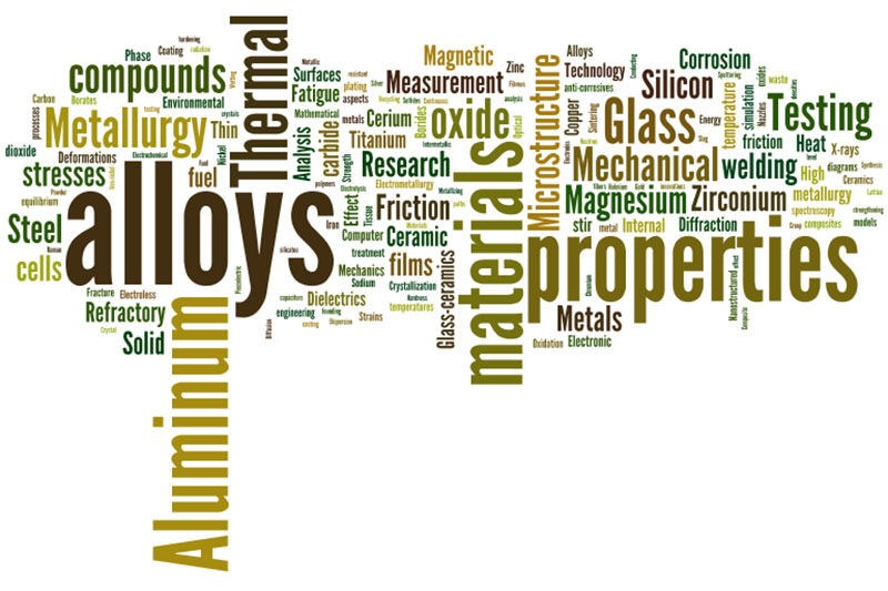 Wordcloud of terms related to new materials engineering masters degree